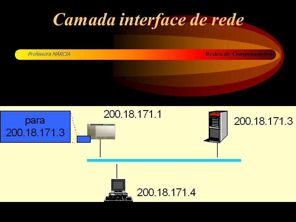 Camada interface de rede