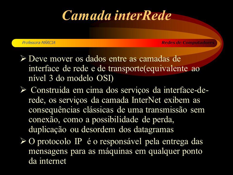 Camada interRede Deve mover os dados entre as camadas de interface de rede e de transporte(equivalente ao nível 3 do modelo OSI)