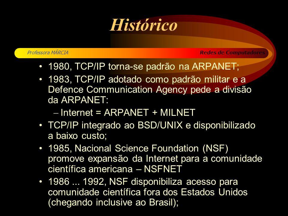 Histórico 1980, TCP/IP torna-se padrão na ARPANET;