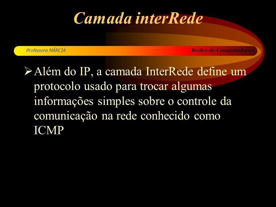 Camada interRede