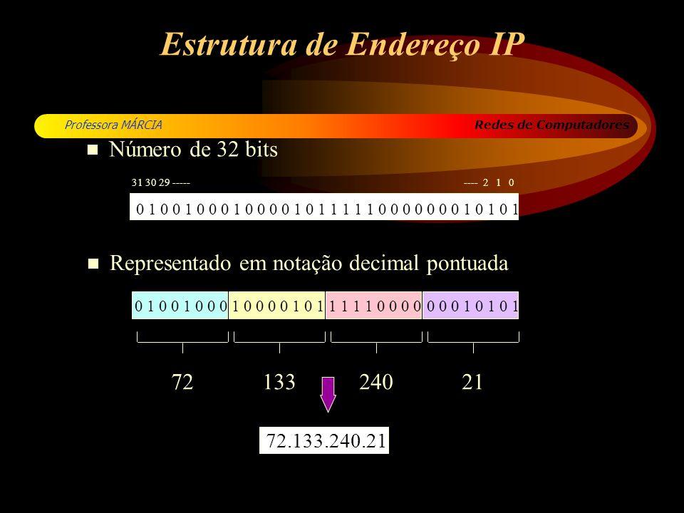 Estrutura de Endereço IP