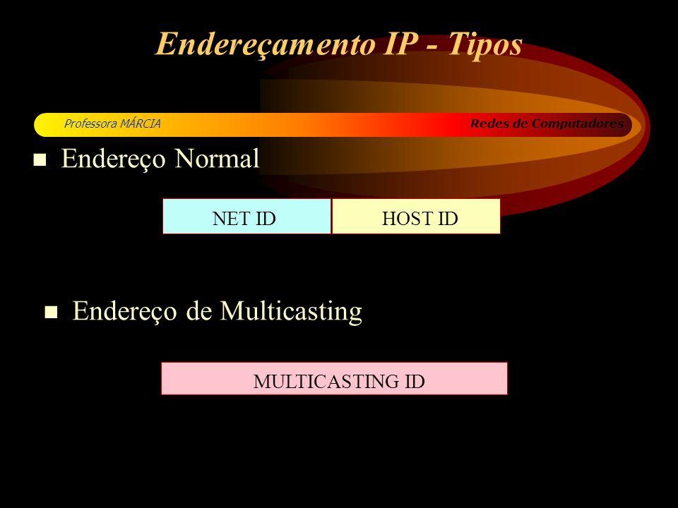 Endereçamento IP - Tipos