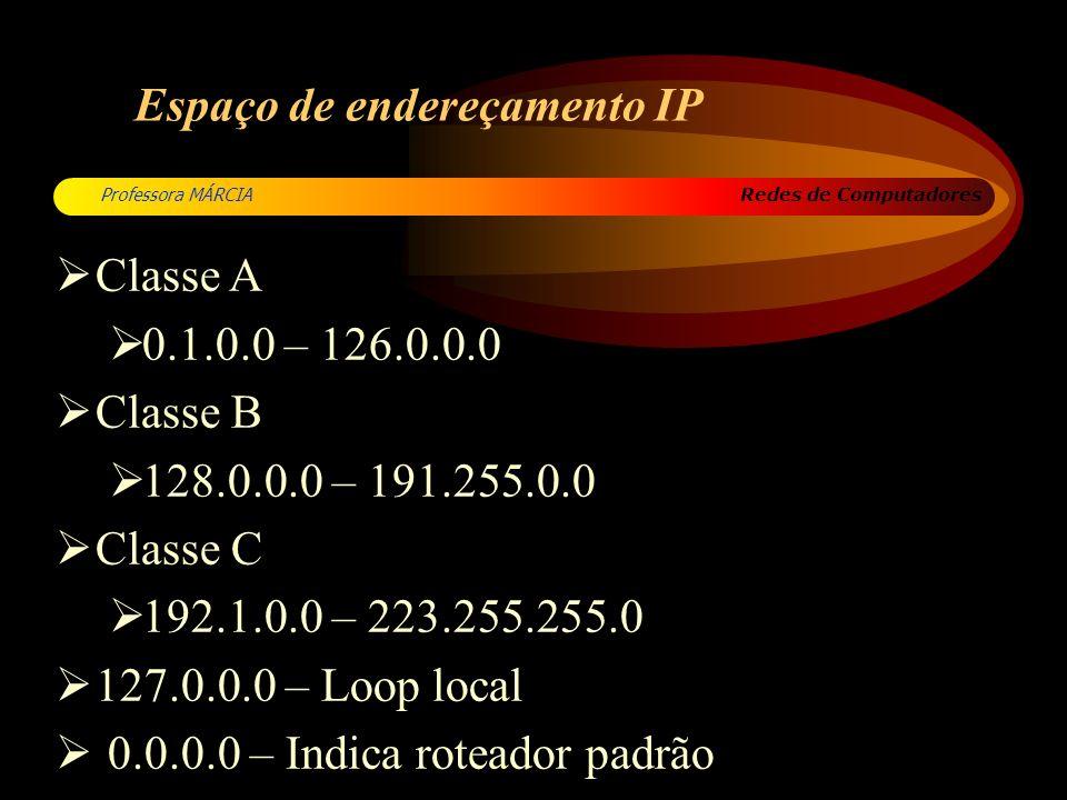 Espaço de endereçamento IP