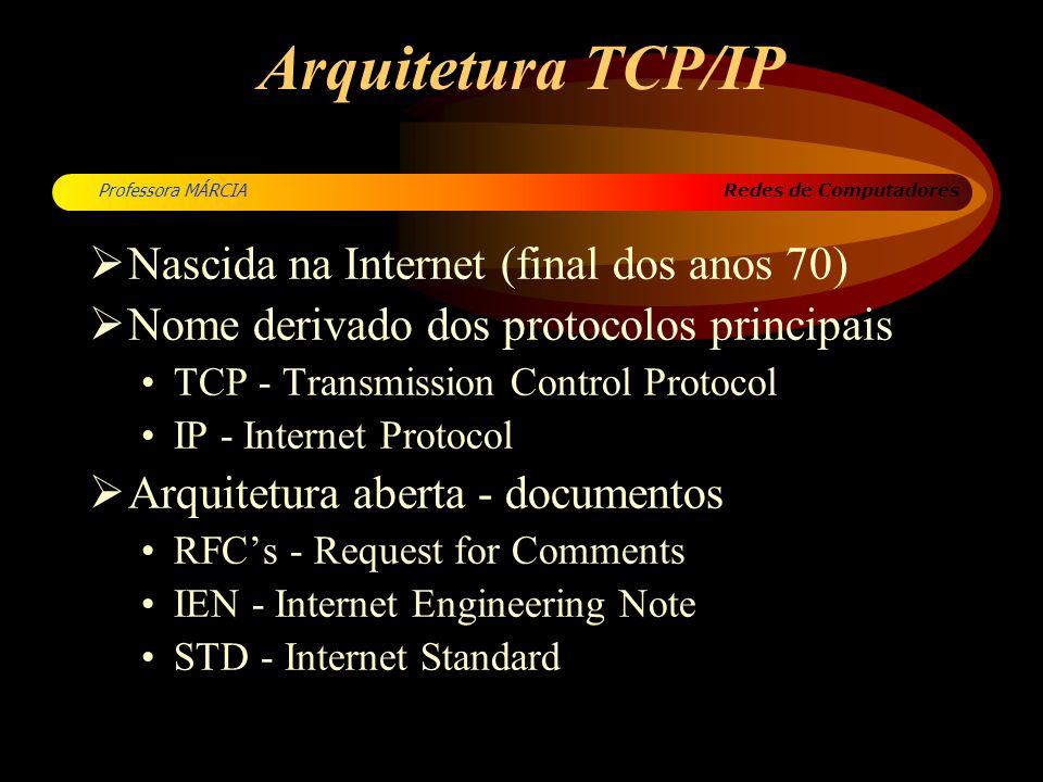 Arquitetura TCP/IP Nascida na Internet (final dos anos 70)