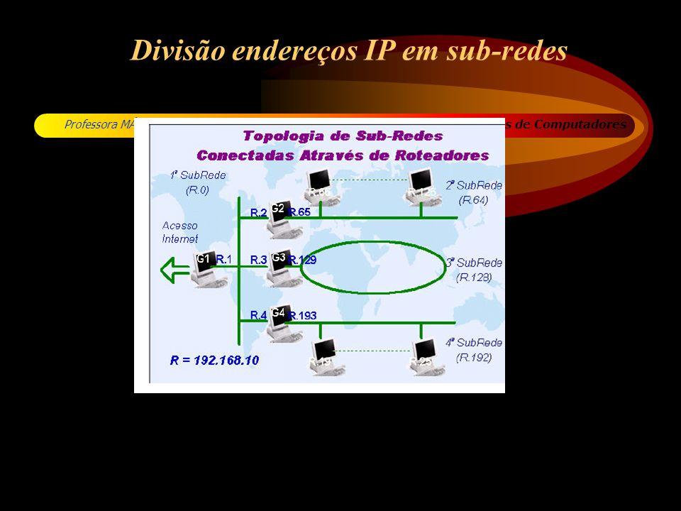 Divisão endereços IP em sub-redes