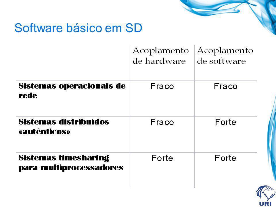 Software básico em SD