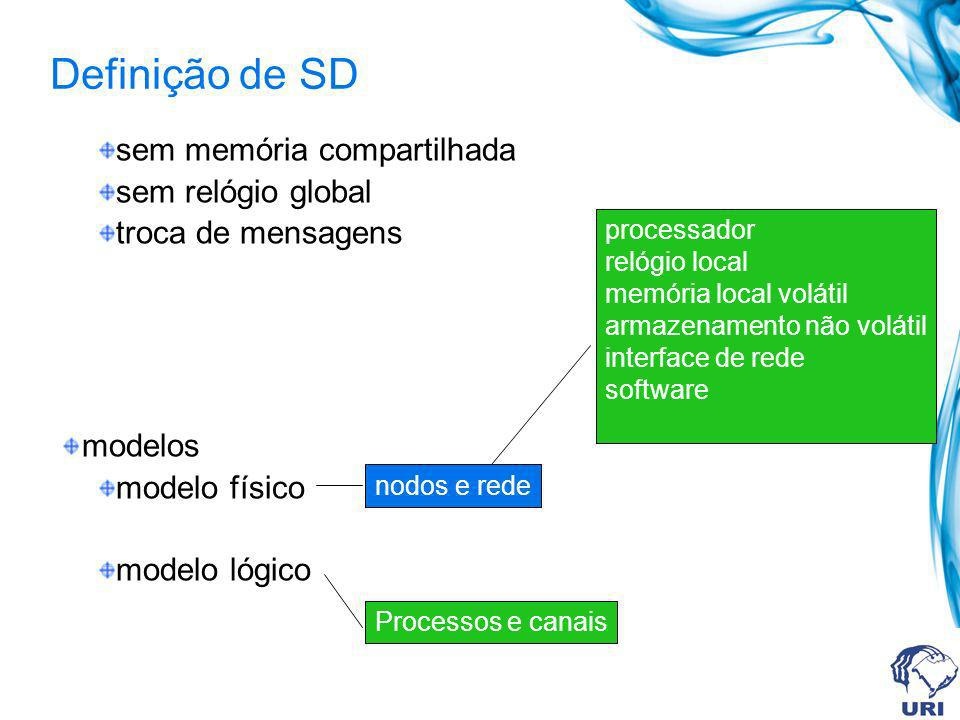 Definição de SD sem memória compartilhada sem relógio global