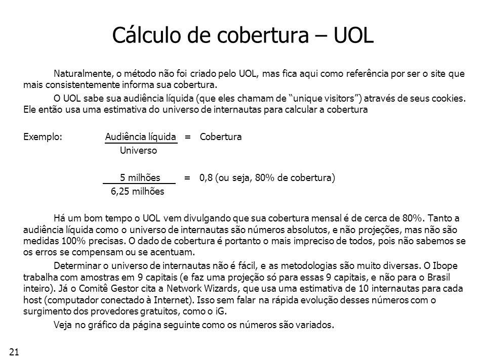 Cálculo de cobertura – UOL