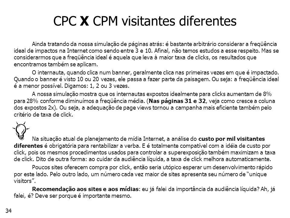 CPC X CPM visitantes diferentes