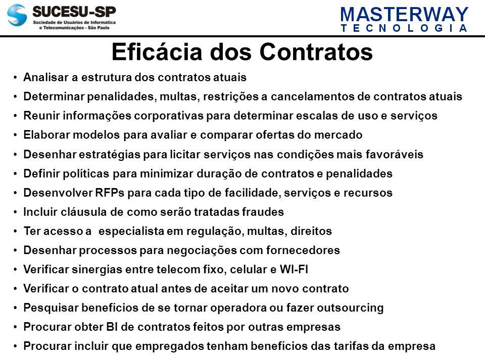 Eficácia dos Contratos
