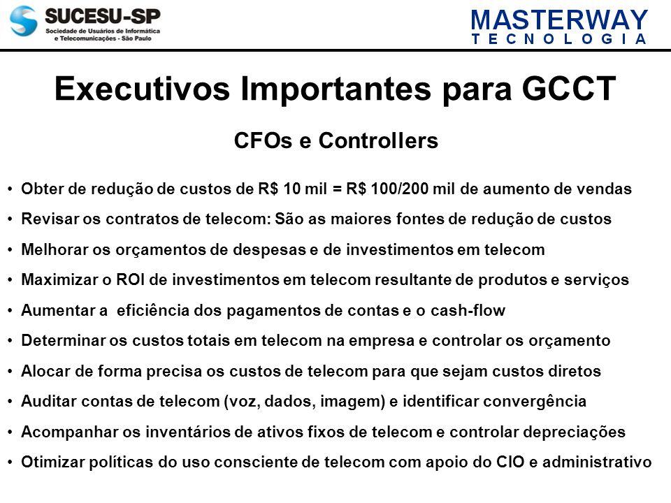 Executivos Importantes para GCCT