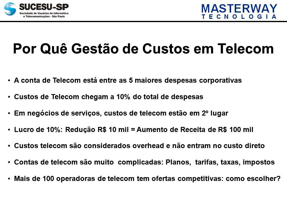 Por Quê Gestão de Custos em Telecom