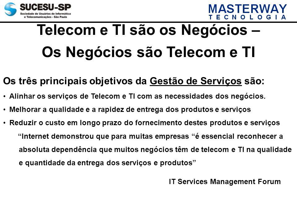 Telecom e TI são os Negócios – Os Negócios são Telecom e TI