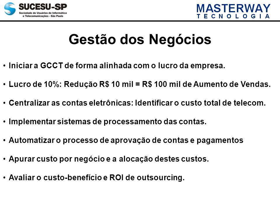 Gestão dos Negócios Iniciar a GCCT de forma alinhada com o lucro da empresa. Lucro de 10%: Redução R$ 10 mil = R$ 100 mil de Aumento de Vendas.