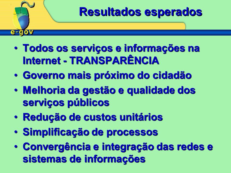 Resultados esperados Todos os serviços e informações na Internet - TRANSPARÊNCIA. Governo mais próximo do cidadão.