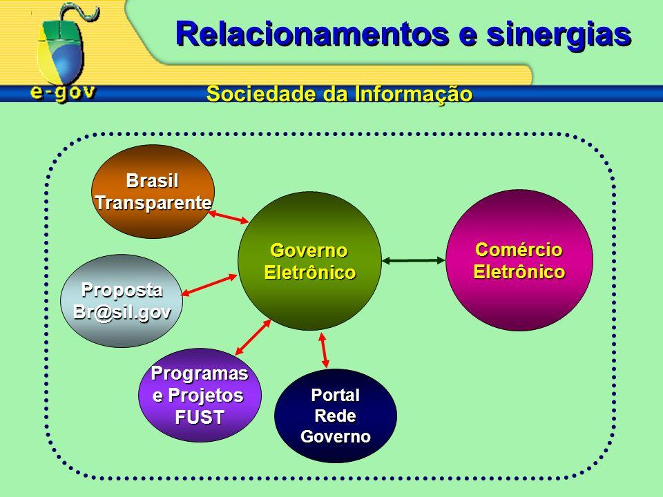 Relacionamentos e sinergias