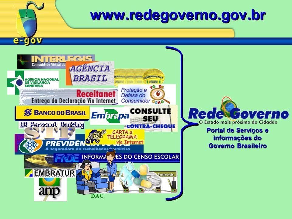 Portal de Serviços e informações do Governo Brasileiro