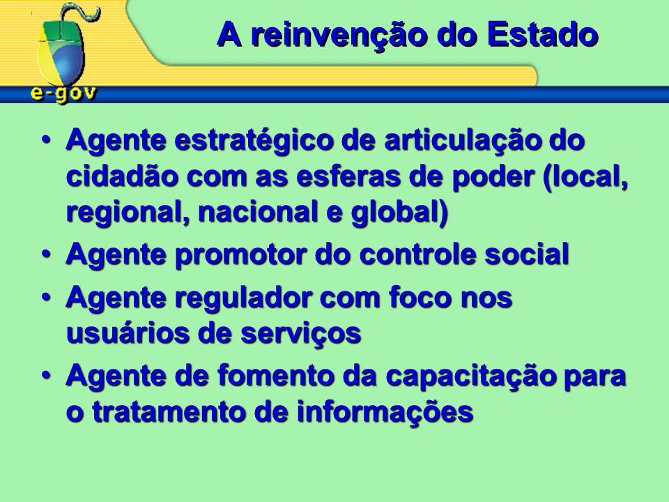 A reinvenção do Estado Agente estratégico de articulação do cidadão com as esferas de poder (local, regional, nacional e global)