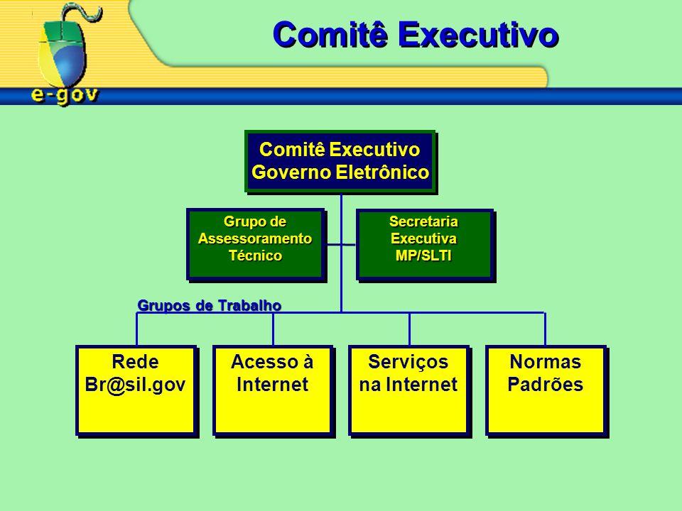 Comitê Executivo Comitê Executivo Governo Eletrônico Rede Br@sil.gov
