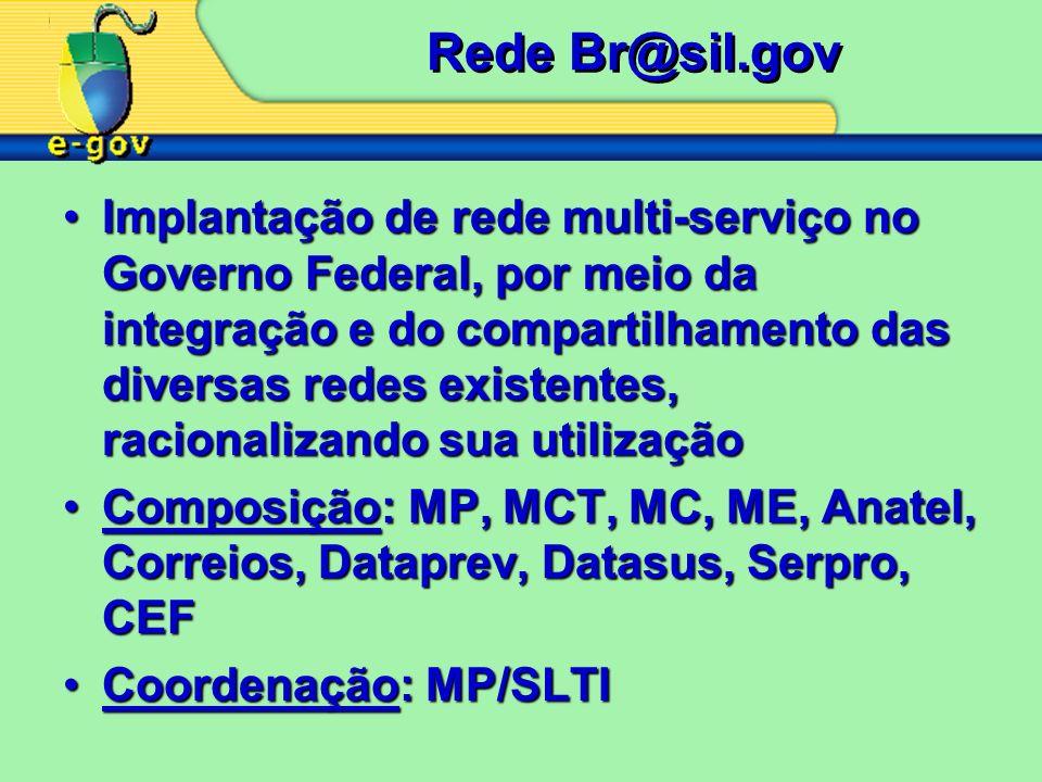 Rede Br@sil.gov