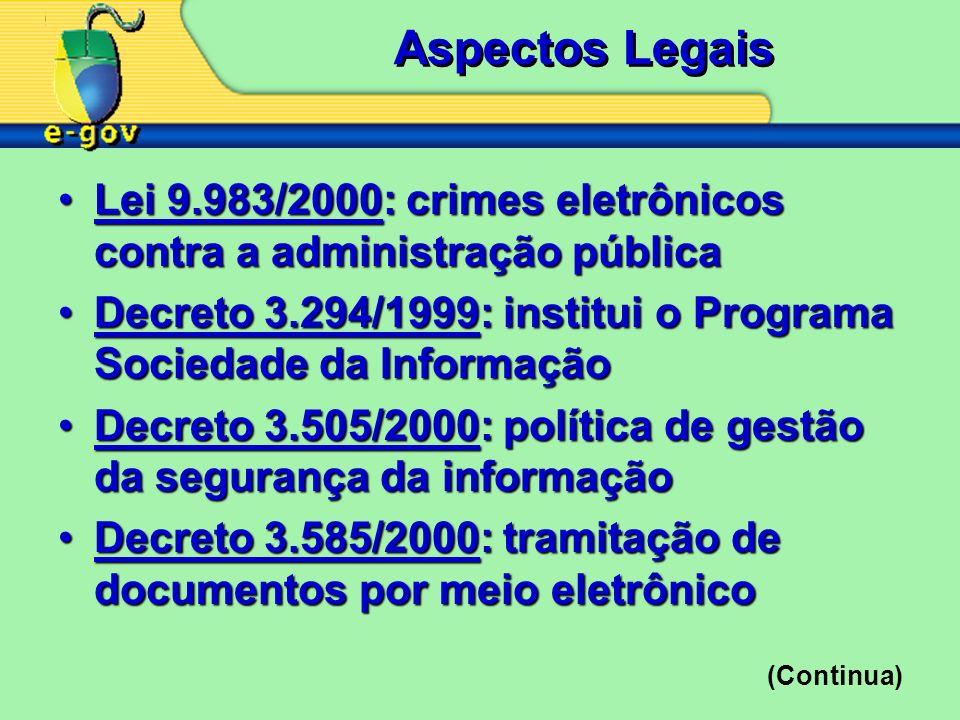 Aspectos Legais Lei 9.983/2000: crimes eletrônicos contra a administração pública. Decreto 3.294/1999: institui o Programa Sociedade da Informação.