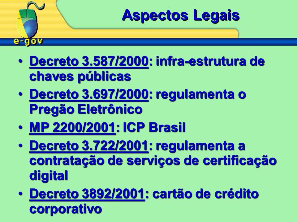 Aspectos Legais Decreto 3.587/2000: infra-estrutura de chaves públicas
