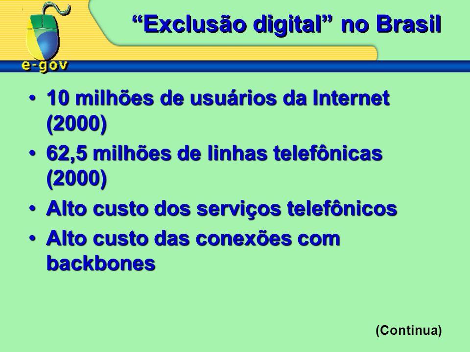 Exclusão digital no Brasil