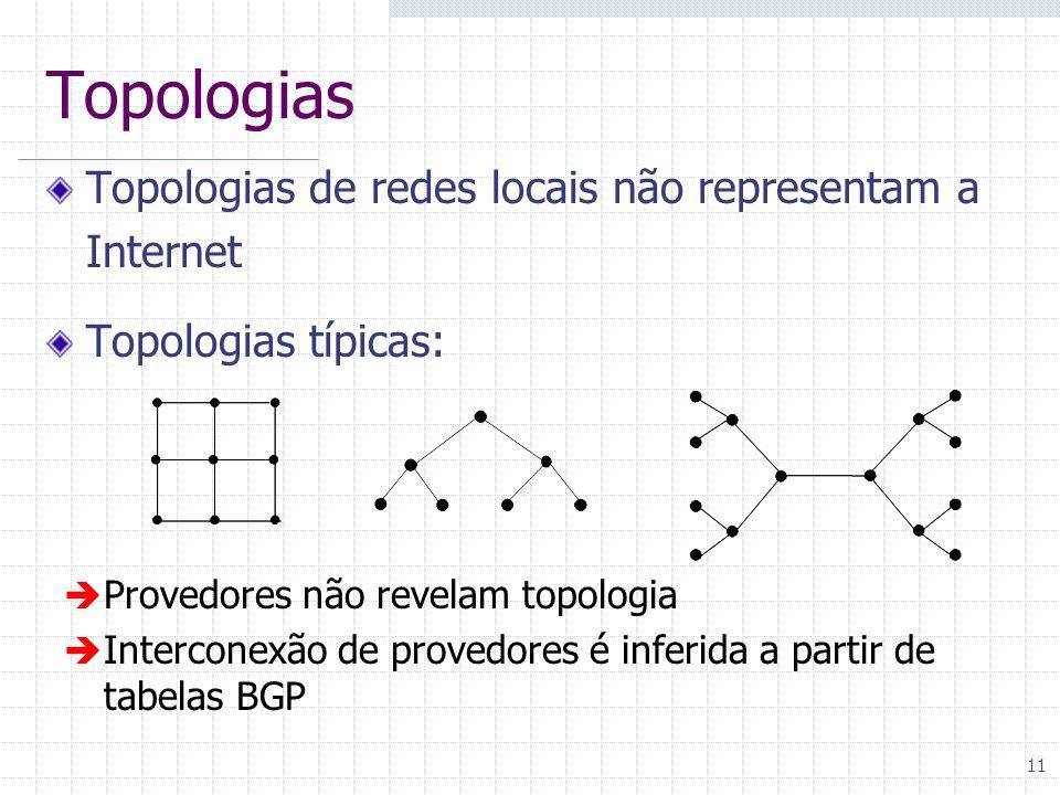 Topologias Topologias de redes locais não representam a Internet