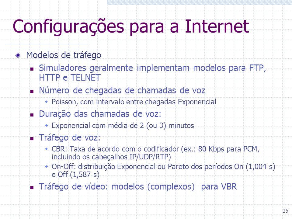 Configurações para a Internet