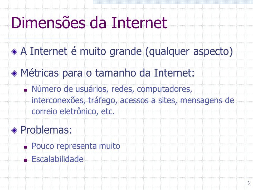 Dimensões da Internet A Internet é muito grande (qualquer aspecto)