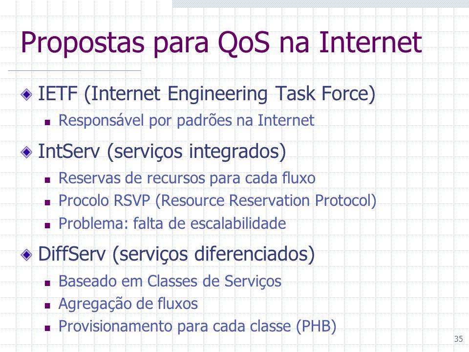 Propostas para QoS na Internet