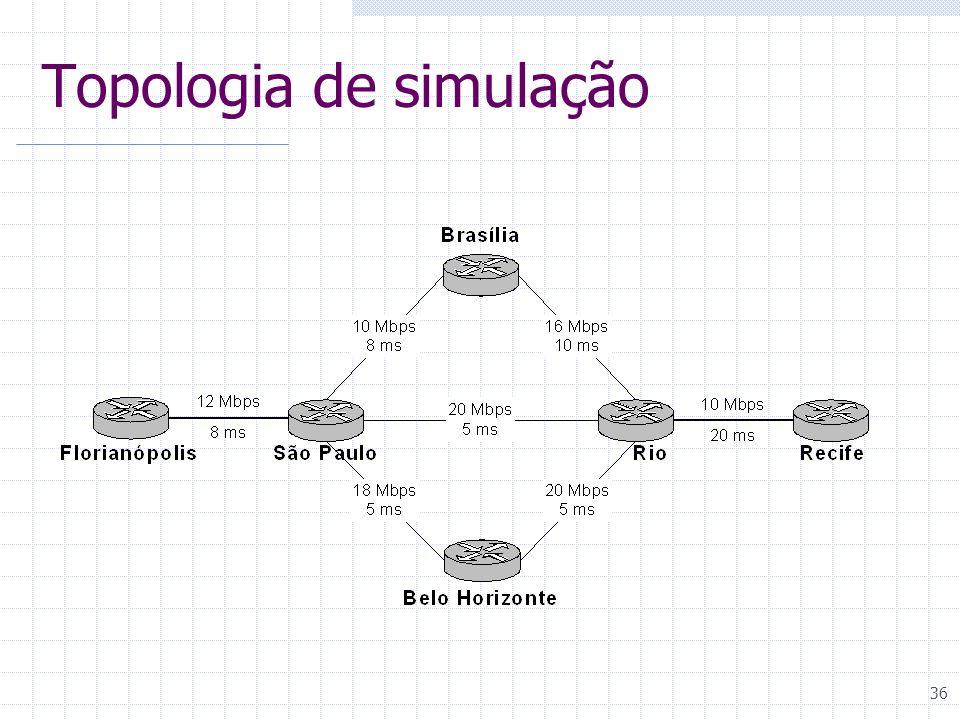 Topologia de simulação