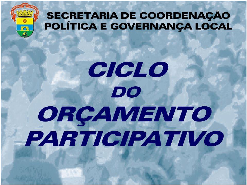 SECRETARIA DE COORDENAÇÃO POLÍTICA E GOVERNANÇA LOCAL