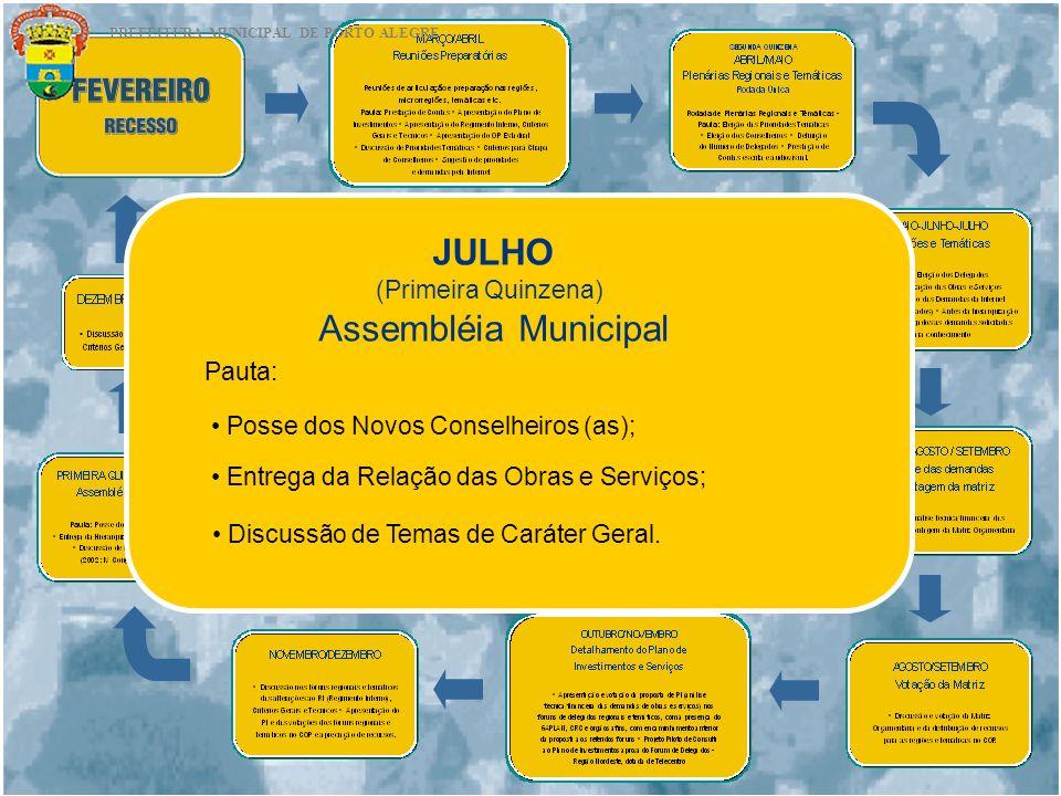 JULHO Assembléia Municipal (Primeira Quinzena) Pauta: