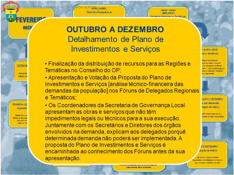Detalhamento de Plano de Investimentos e Serviços