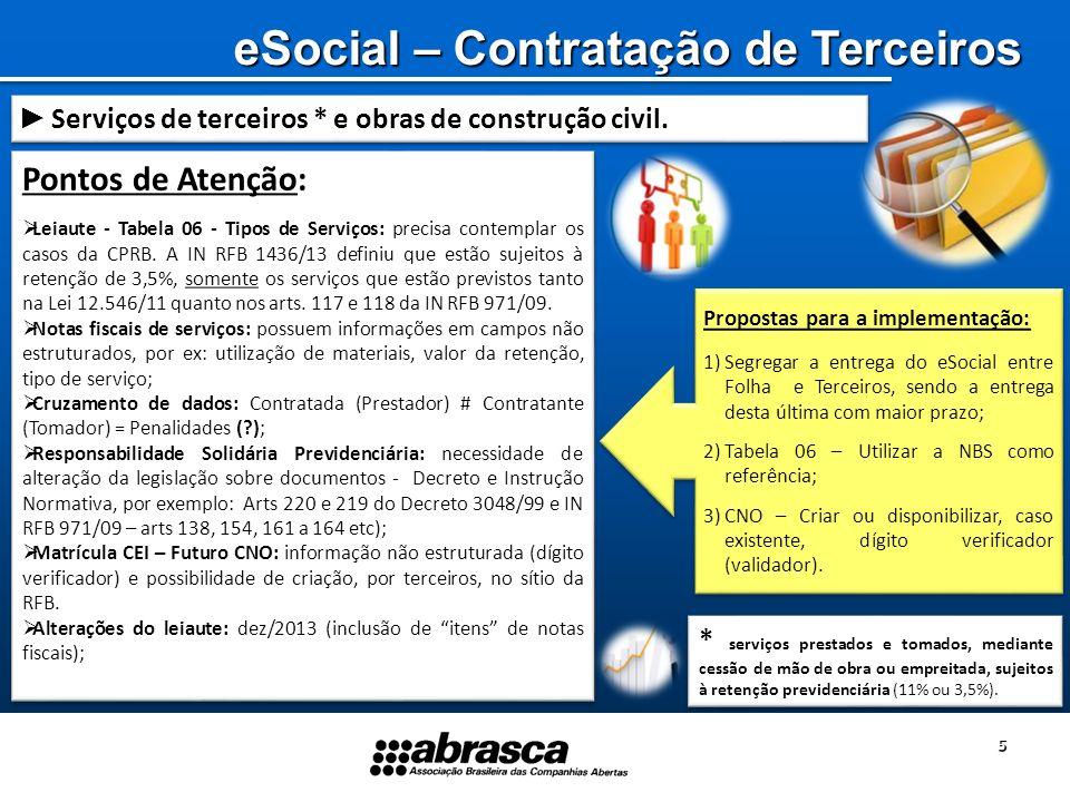 eSocial – Contratação de Terceiros