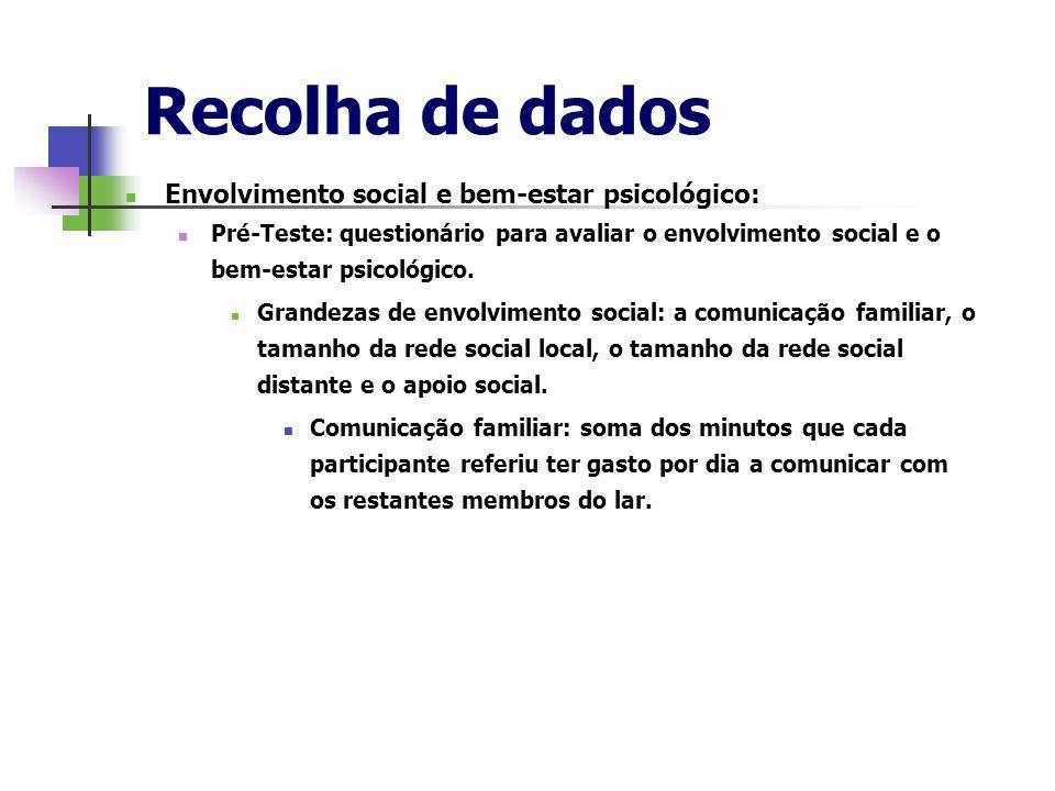 Recolha de dados Envolvimento social e bem-estar psicológico: