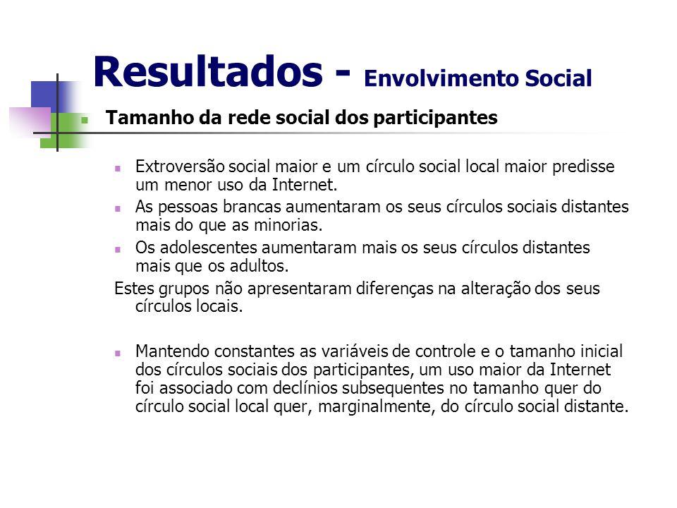 Resultados - Envolvimento Social