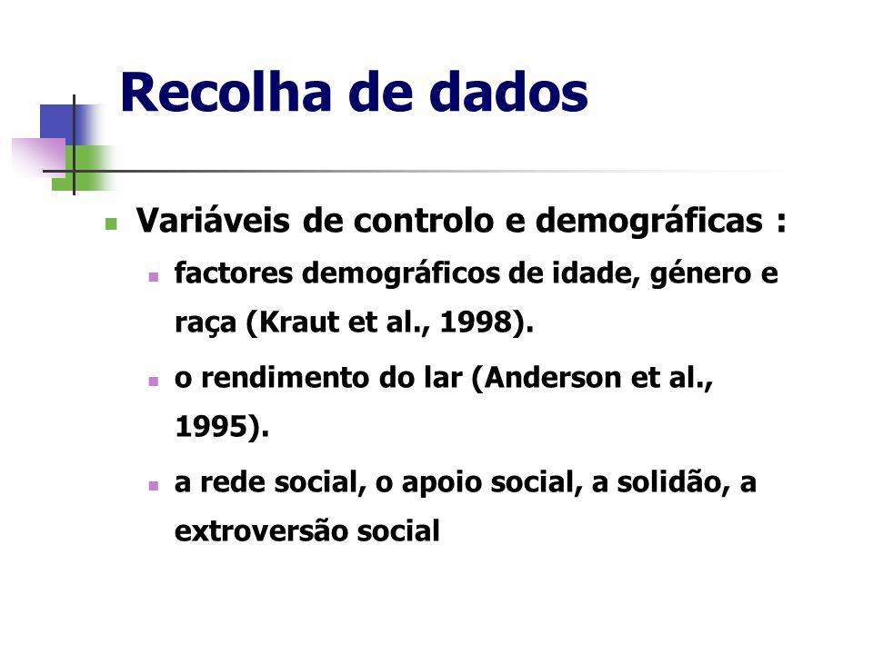 Recolha de dados Variáveis de controlo e demográficas :