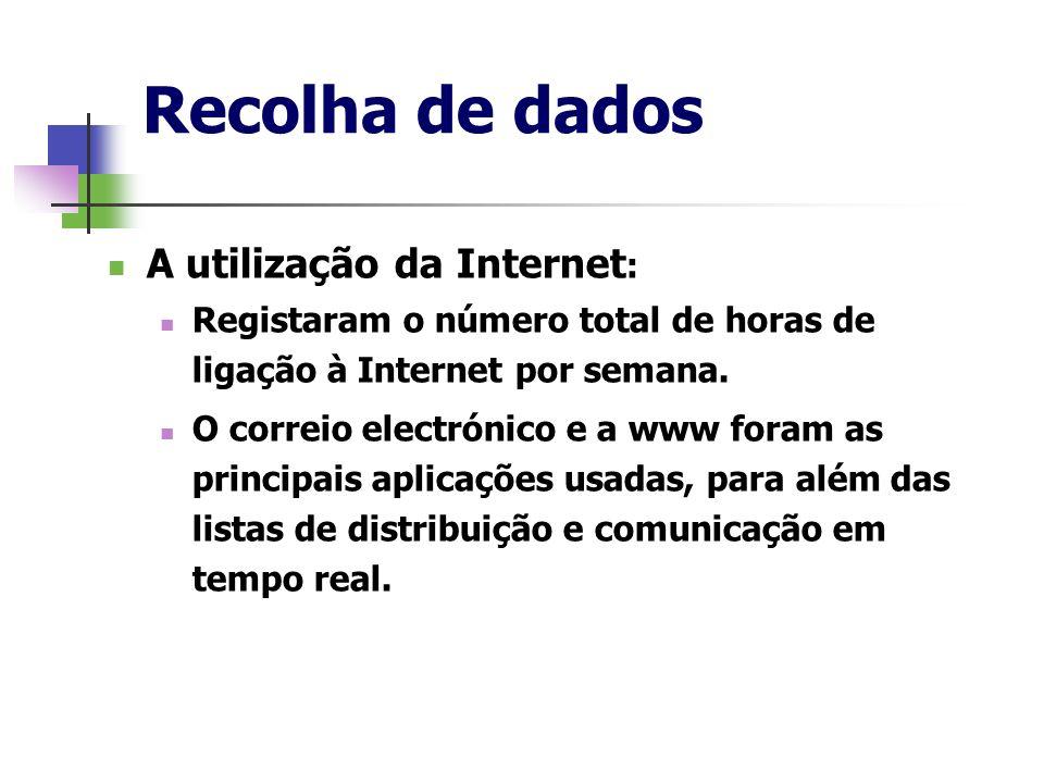 Recolha de dados A utilização da Internet: