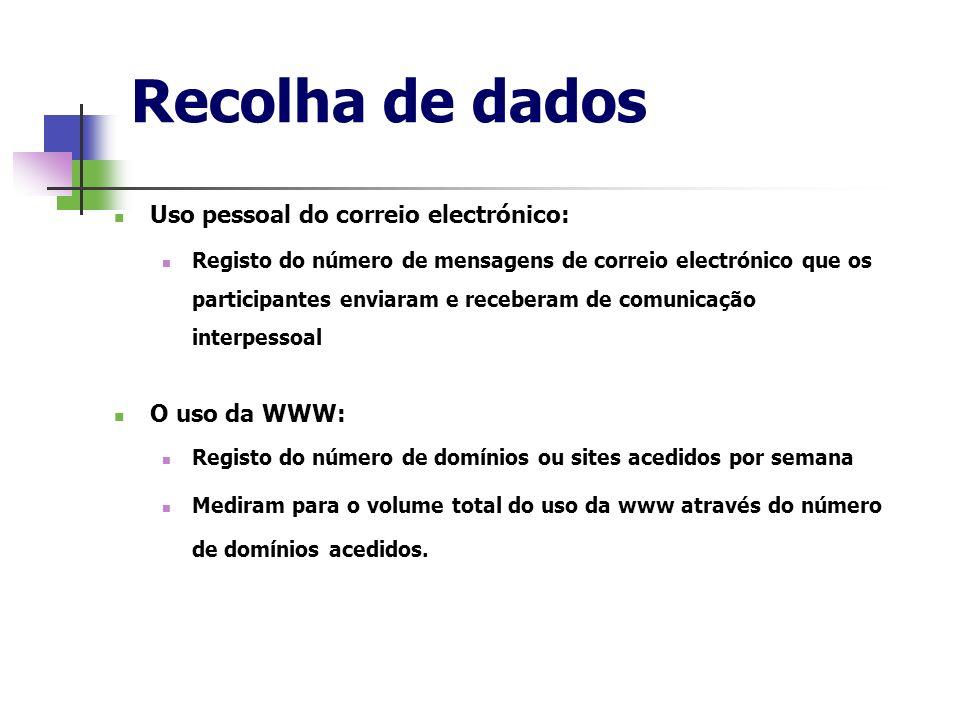 Recolha de dados Uso pessoal do correio electrónico: O uso da WWW: