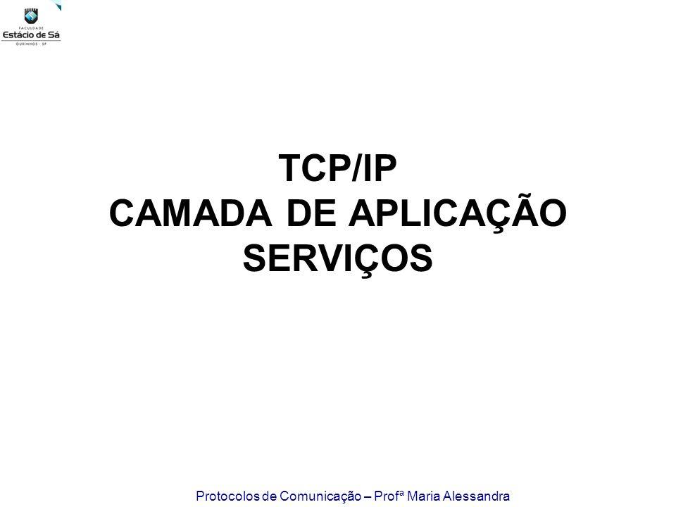 TCP/IP CAMADA DE APLICAÇÃO SERVIÇOS