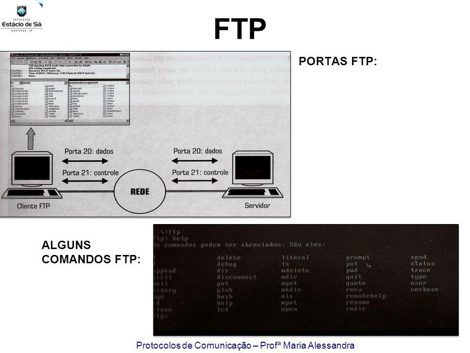 FTP Portas FTP: Alguns comandos FTP: