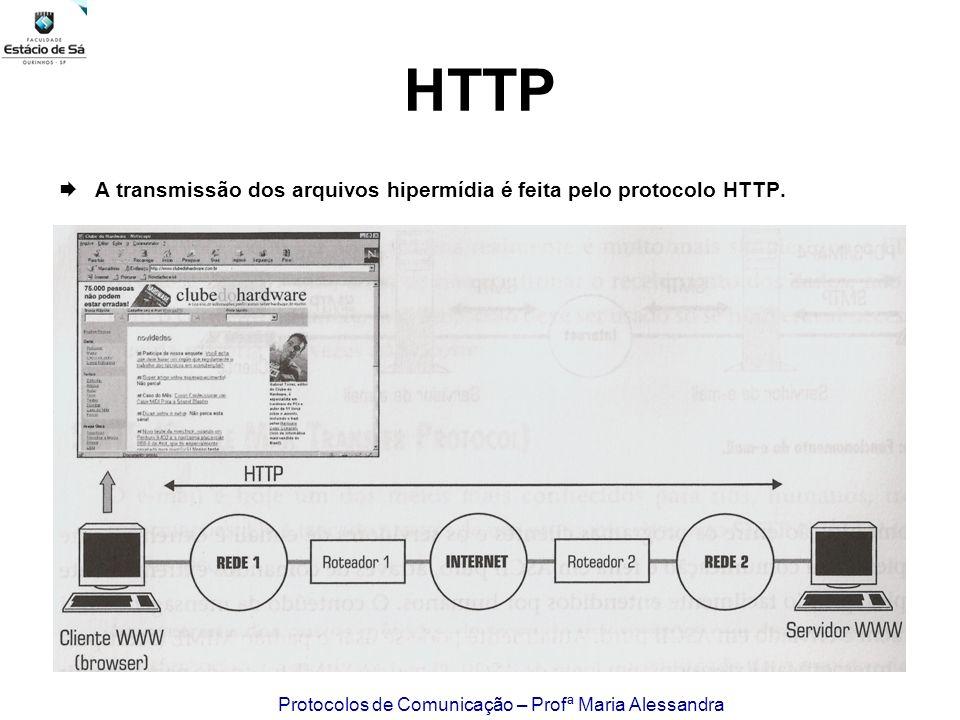 HTTP A transmissão dos arquivos hipermídia é feita pelo protocolo HTTP.
