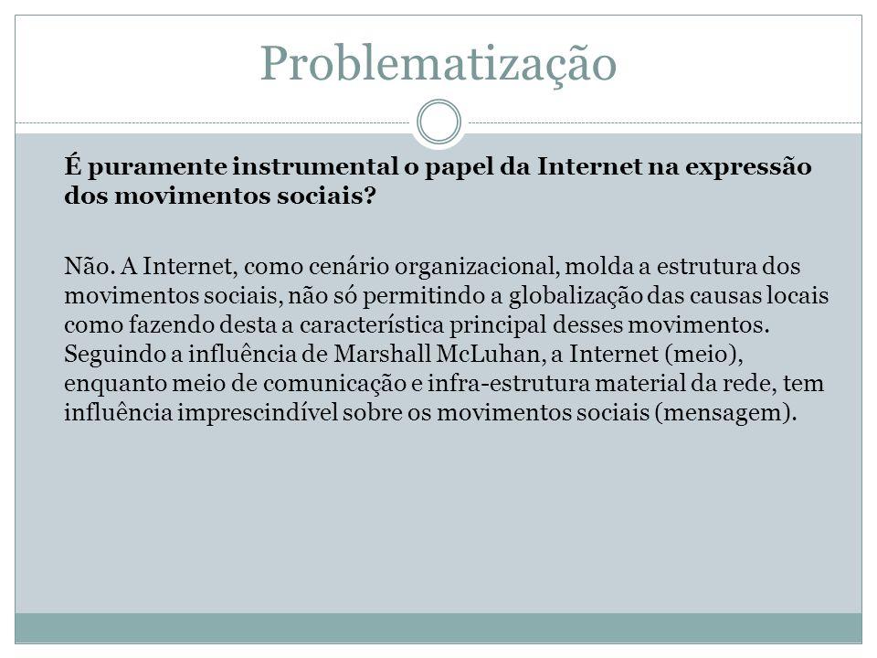 Problematização É puramente instrumental o papel da Internet na expressão dos movimentos sociais