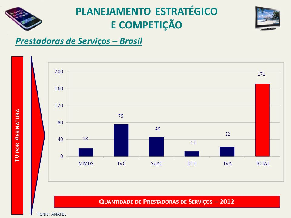 PLANEJAMENTO ESTRATÉGICO Quantidade de Prestadoras de Serviços – 2012