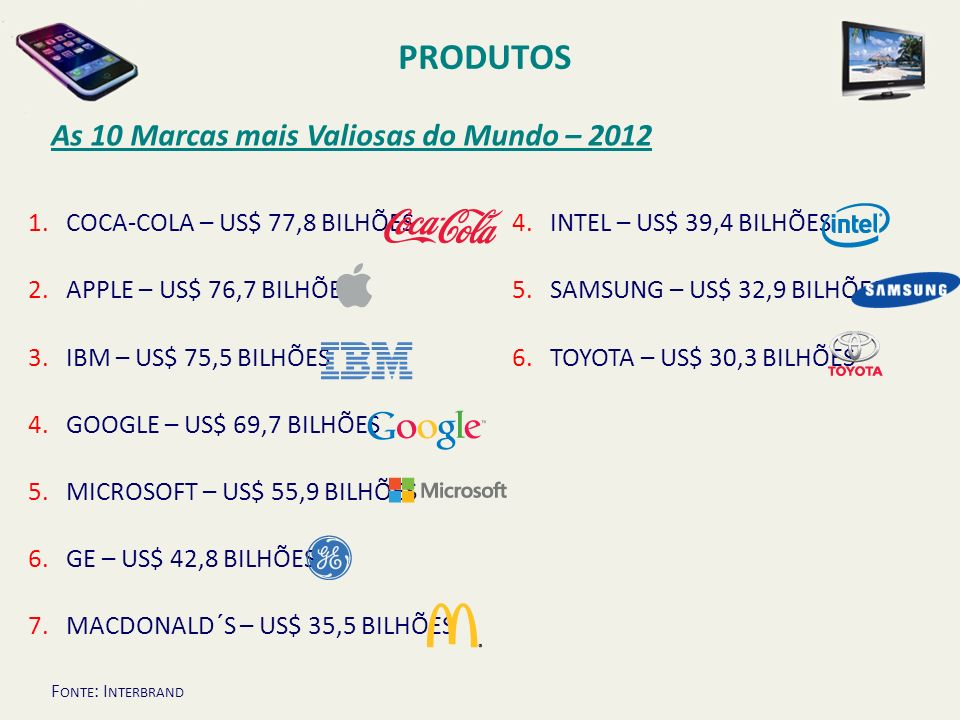 PRODUTOS As 10 Marcas mais Valiosas do Mundo – 2012
