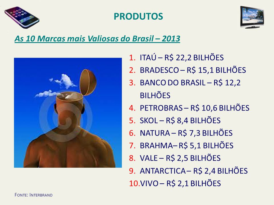 PRODUTOS As 10 Marcas mais Valiosas do Brasil – 2013
