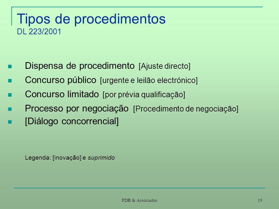 Tipos de procedimentos DL 223/2001