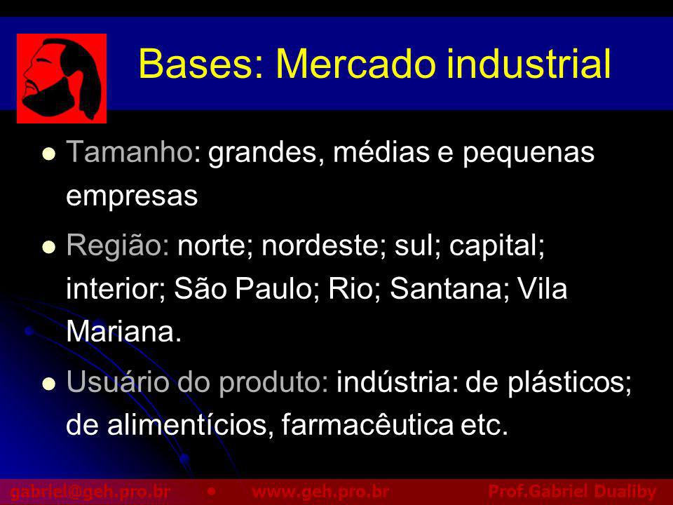 Bases: Mercado industrial